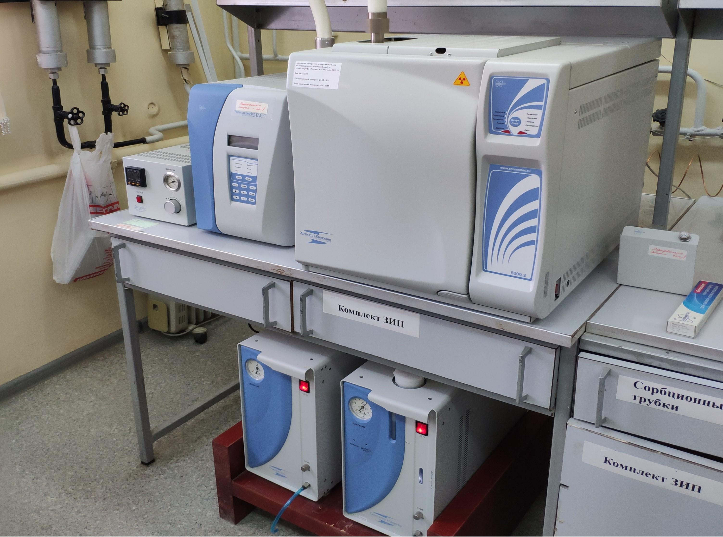 Подбор хроматографа Хроматэк-Кристалл под вашу аналитическую задачу
